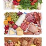 Θρεπτικές Ουσίες- Βιταμίνες και Ιχνοστοιχεία