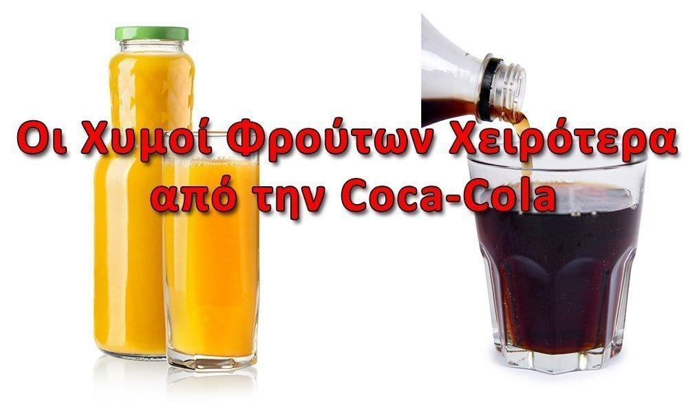 Οι Χυμοί Φρούτων Χειρότερα από την Coca-Cola